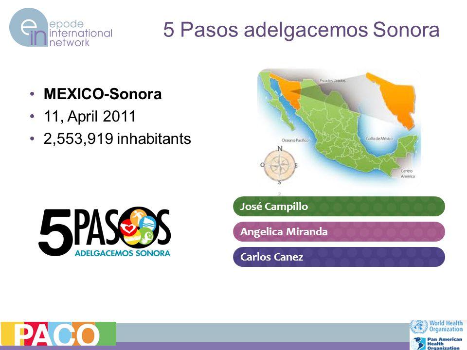 5 Pasos adelgacemos Sonora MEXICO-Sonora 11, April 2011 2,553,919 inhabitants Carlos Canez José Campillo Angelica Miranda
