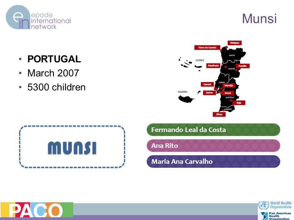 PORTUGAL March 2007 5300 children Munsi Maria Ana Carvalho Fermando Leal da Costa Ana Rito