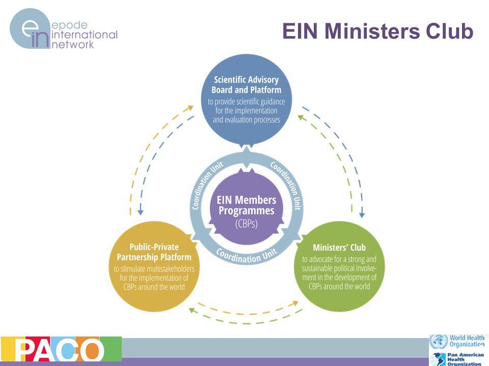 8 EIN Ministers Club