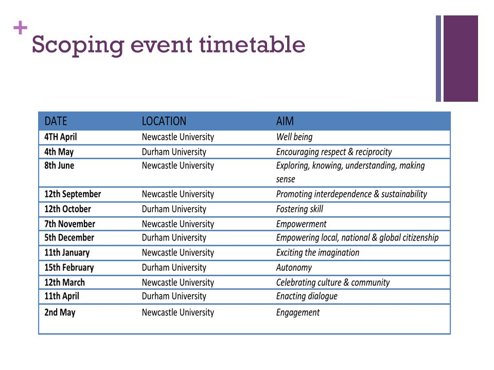 + Scoping event timetable