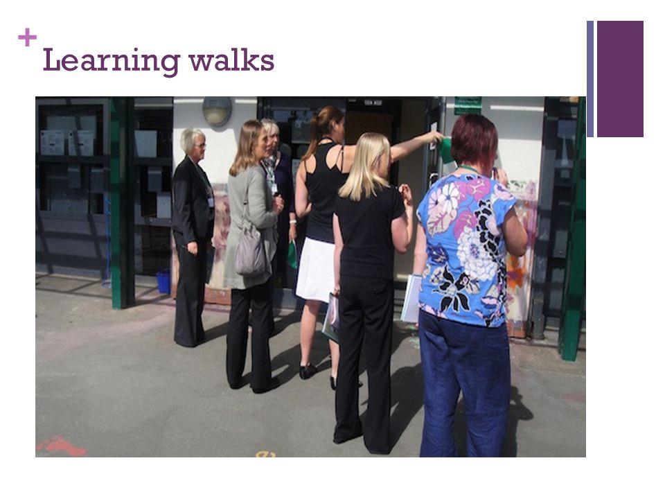 + Learning walks