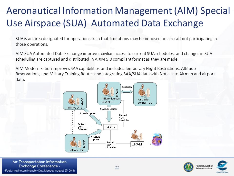 SUA is an area designated for operations such that limitations may be imposed on aircraft not participating in those operations. AIM SUA Automated Dat