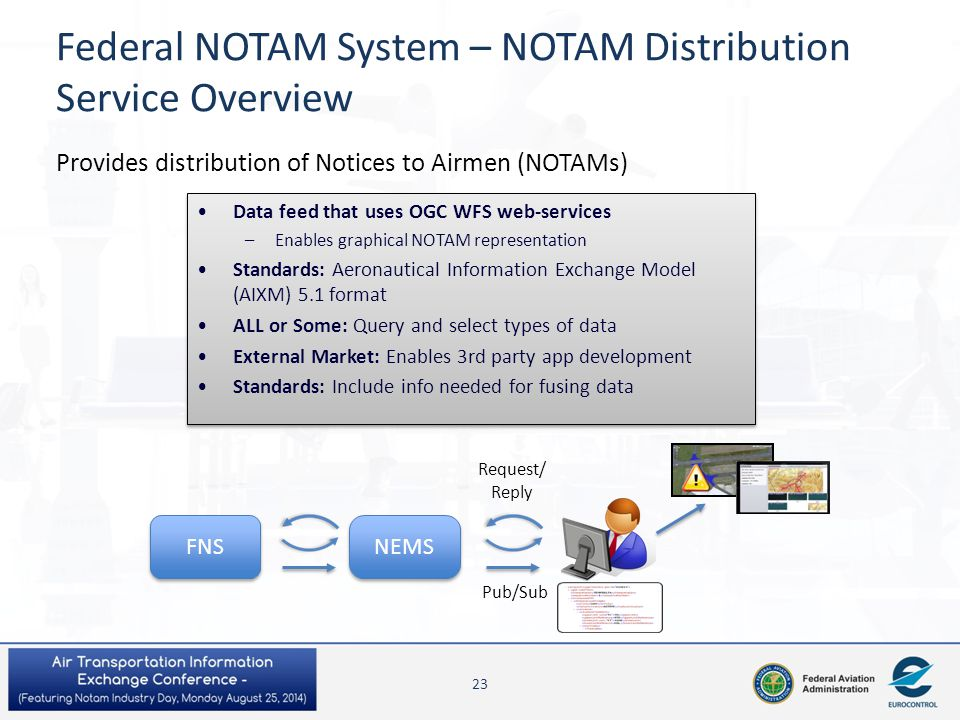 Federal NOTAM System – NOTAM Distribution Service Overview Provides distribution of Notices to Airmen (NOTAMs) FNS NEMS Request/ Reply Pub/Sub Data fe