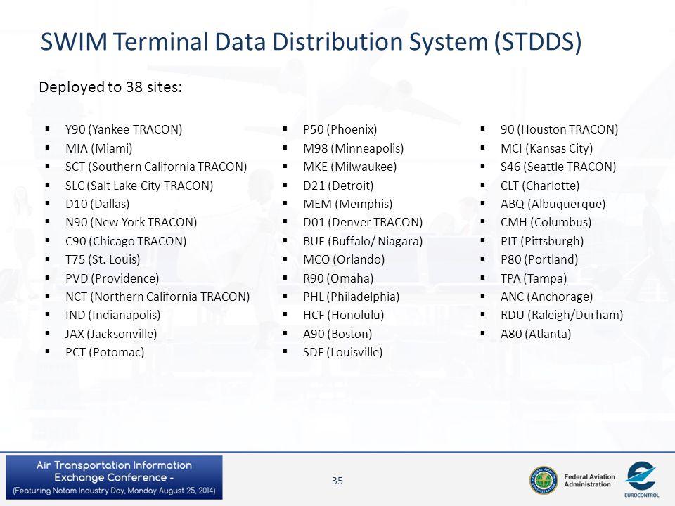 SWIM Terminal Data Distribution System (STDDS) Deployed to 38 sites:  P50 (Phoenix)  M98 (Minneapolis)  MKE (Milwaukee)  D21 (Detroit)  MEM (Memp