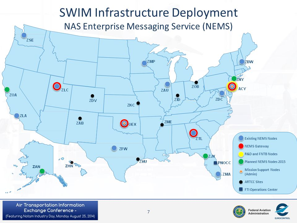 How to become a user of SWIM services Getting started… – Email your request to: 9-AJM-312-EnterpriseEngineeringServices@faa.gov 9-AJM-312-EnterpriseEngineeringServices@faa.gov – Contact Andy Isaksen, FAA Manager Enterprise Infrastructure Services Team, AJM-312 Phone: 609-485-4296 (desk), e-mail: Andy.Isaksen@faa.govAndy.Isaksen@faa.gov Two things are needed: 1.Establishing an IP service connection to an FAA network security gateway; and 2.Ensuring your application follows the FAA's governance policies and standards for producing/consuming SWIM data products Take advantage of FAA-published user documentation Listed on the next slide  28