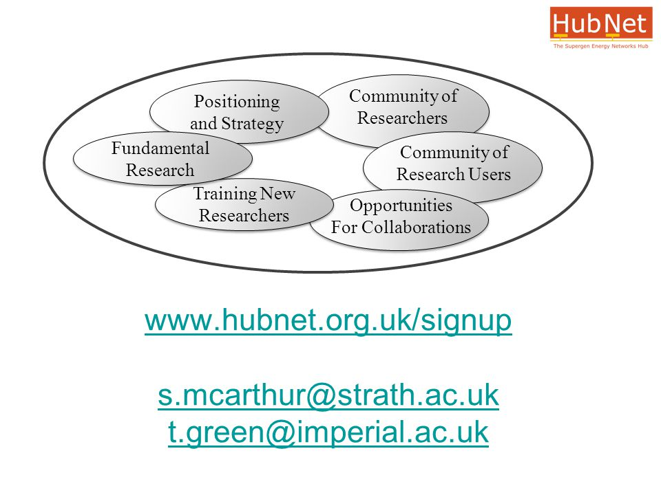 Community of Researchers Community of Research Users Opportunities For Collaborations Training New Researchers Positioning and Strategy Fundamental Research www.hubnet.org.uk/signup s.mcarthur@strath.ac.uk t.green@imperial.ac.uk