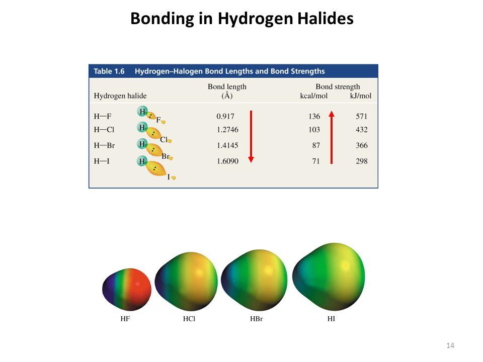 14 Bonding in Hydrogen Halides