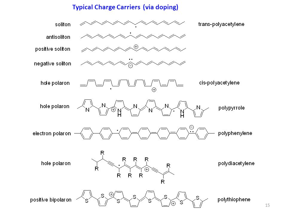 Typical Charge Carriers (via doping) 15
