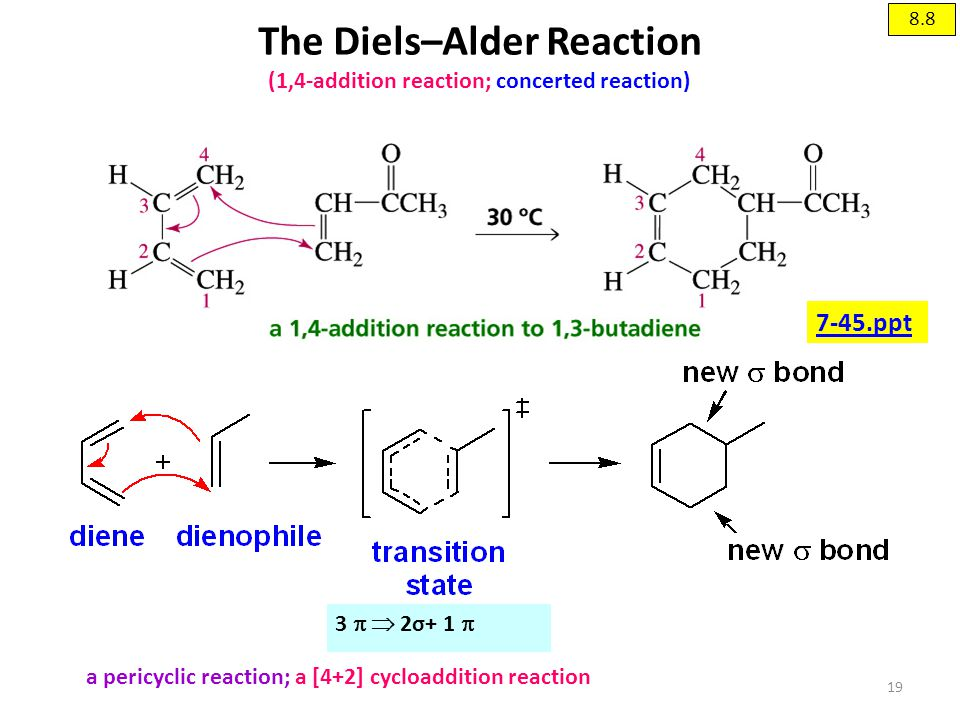 19 The Diels–Alder Reaction (1,4-addition reaction; concerted reaction) 8.8 7-45.ppt a pericyclic reaction; a [4+2] cycloaddition reaction 3   2σ+ 1 