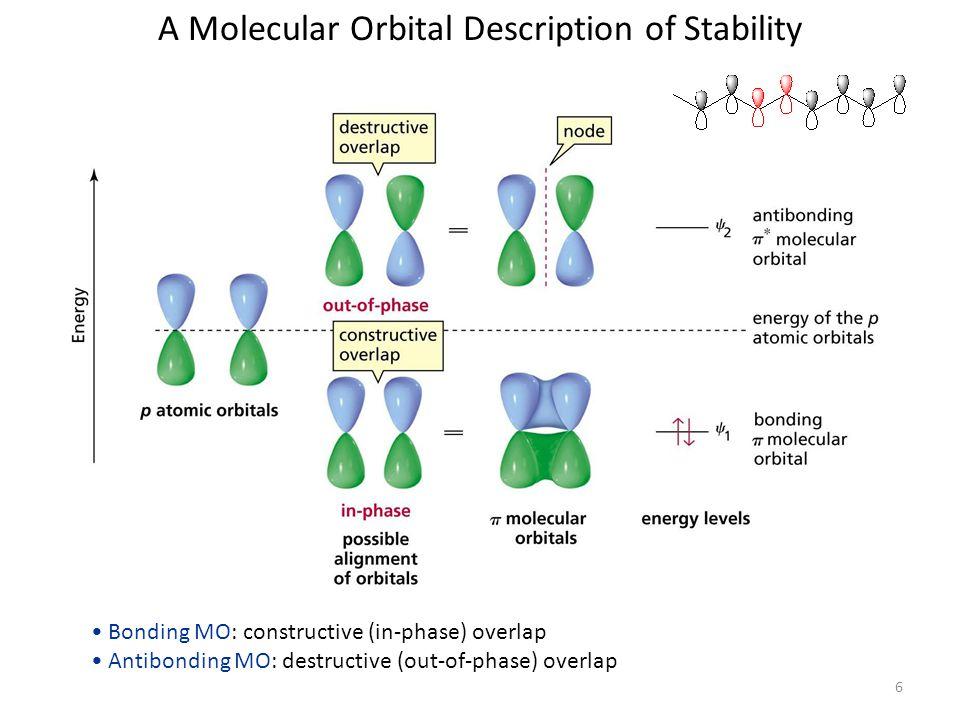 6 A Molecular Orbital Description of Stability Bonding MO: constructive (in-phase) overlap Antibonding MO: destructive (out-of-phase) overlap