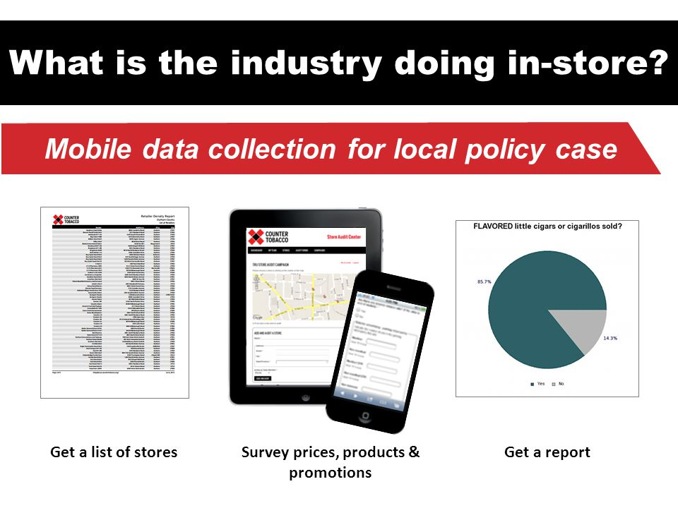 What is the industry doing in-store? Mobile data collection for local policy case Get a list of storesSurvey prices, products & promotions Get a repor
