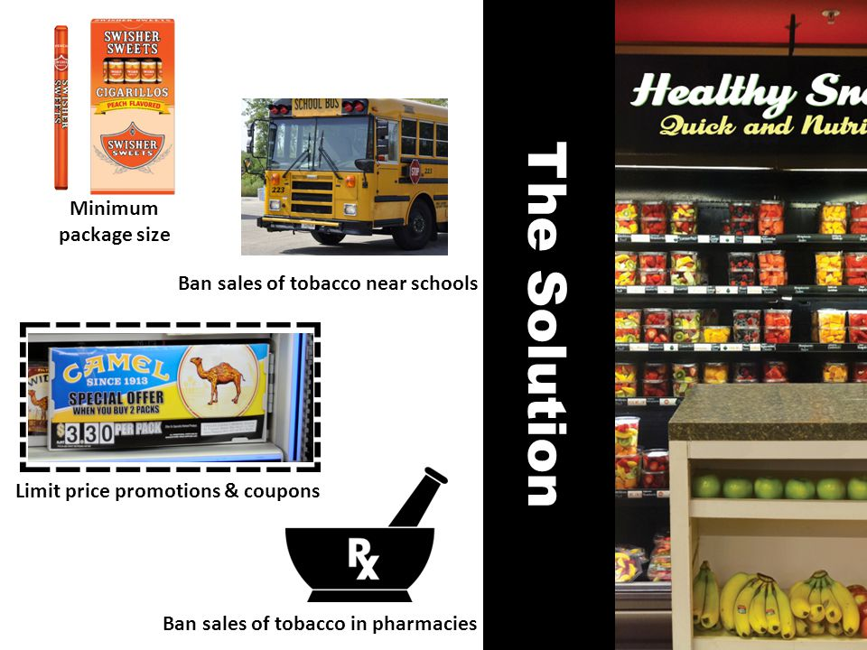 The Solution Minimum package size Ban sales of tobacco near schools Limit price promotions & coupons Ban sales of tobacco in pharmacies