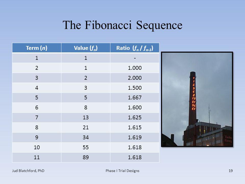 The Fibonacci Sequence Term (n)Value (f n )Ratio (f n / f n-1 ) 11- 211.000 322.000 431.500 551.667 681.600 7131.625 8211.615 9341.619 10551.618 11891.618 Jud Blatchford, PhDPhase I Trial Designs19