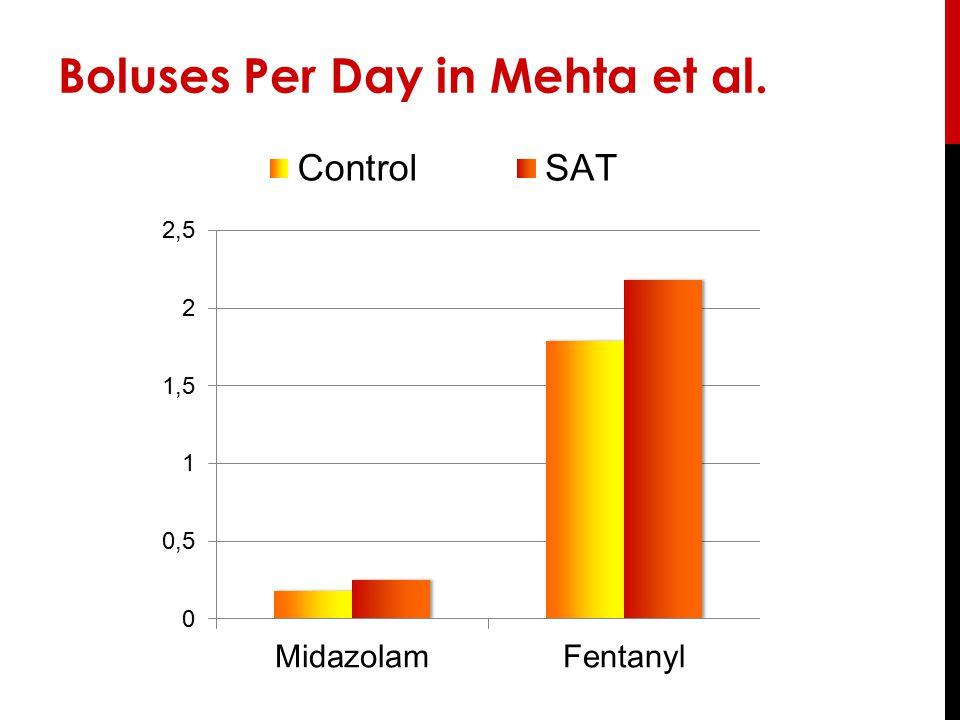 Boluses Per Day in Mehta et al.