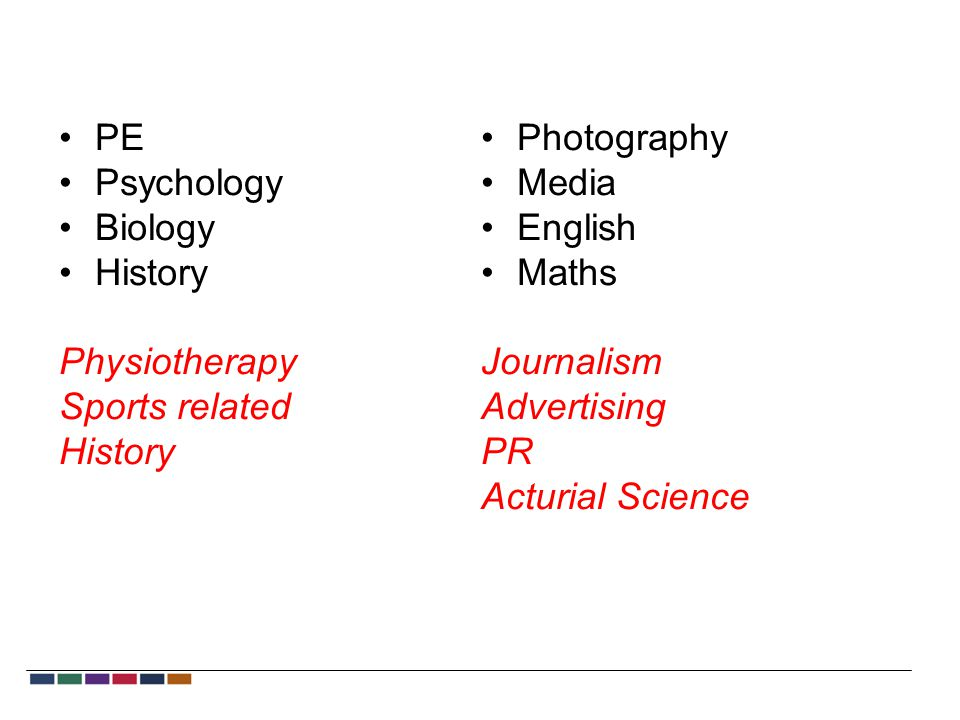 PE Psychology Biology History Physiotherapy Sports related History Photography Media English Maths Journalism Advertising PR Acturial Science