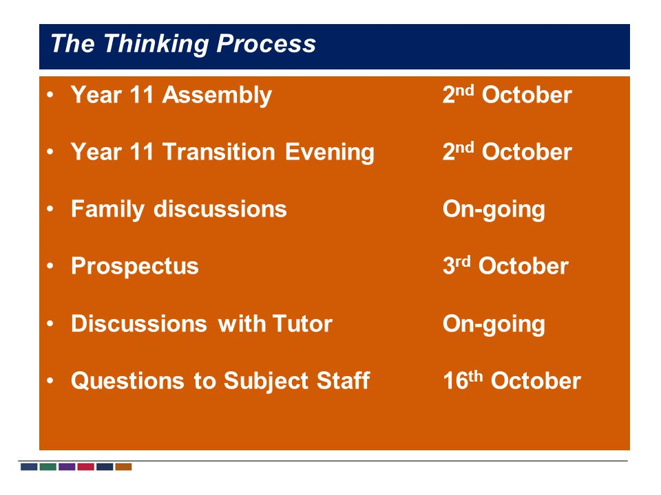 Year 11 Assembly2 nd October Year 11 Transition Evening2 nd October Family discussionsOn-going Prospectus3 rd October Discussions with TutorOn-going Q