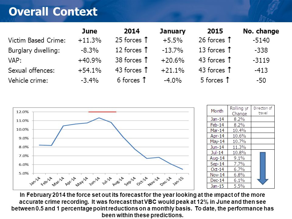 Overall Context June2014January2015No.
