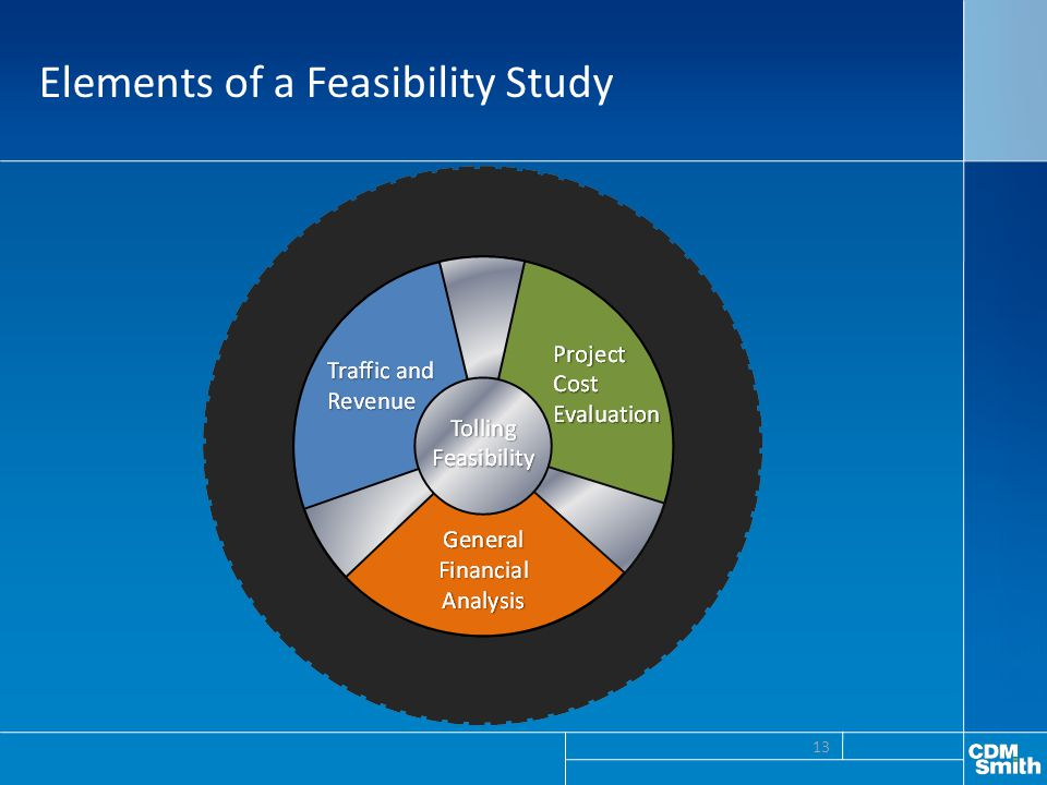 Elements of a Feasibility Study 13