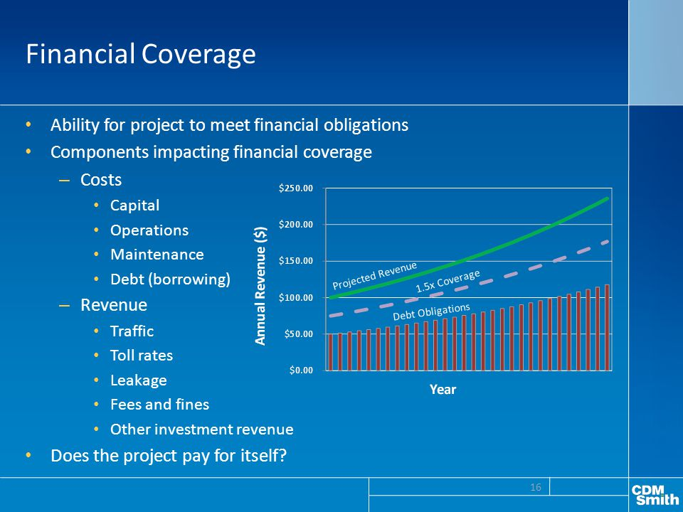 Financial Coverage Ability for project to meet financial obligations Components impacting financial coverage – Costs Capital Operations Maintenance Debt (borrowing) – Revenue Traffic Toll rates Leakage Fees and fines Other investment revenue Does the project pay for itself.