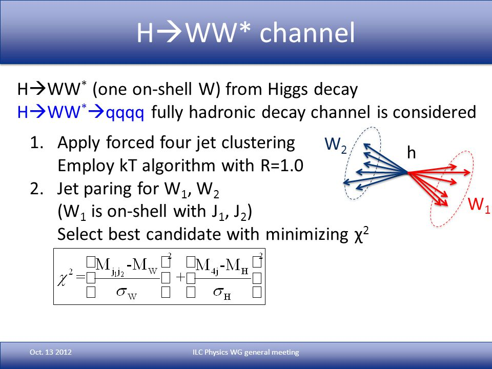 H  WW* channel Oct.
