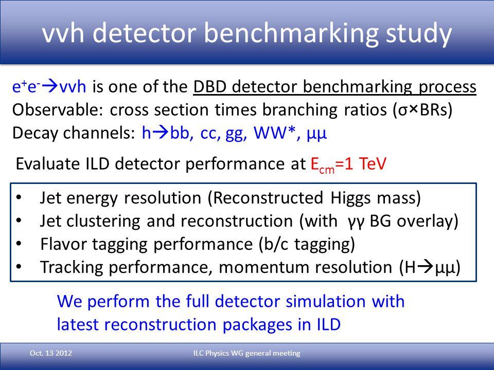 vvh detector benchmarking study Oct.