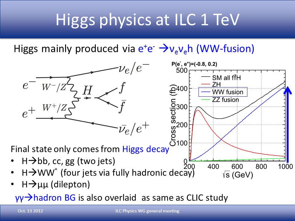 Higgs physics at ILC 1 TeV Oct.