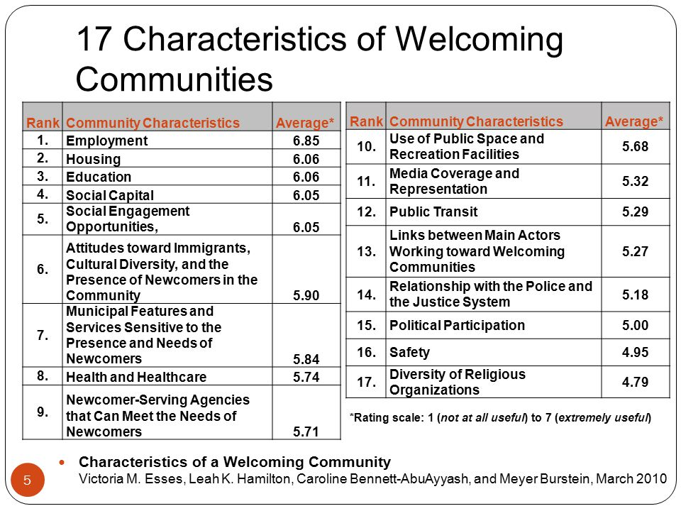 17 Characteristics of Welcoming Communities Characteristics of a Welcoming Community Victoria M.