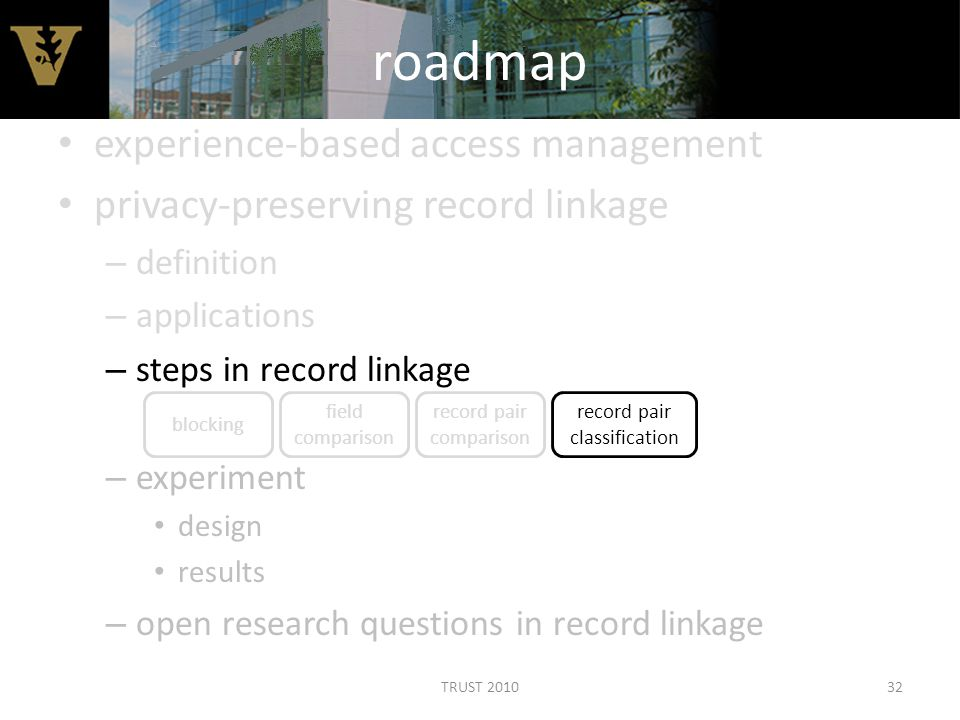 roadmap experience-based access management privacy-preserving record linkage – definition – applications – steps in record linkage – experiment design results – open research questions in record linkage 32 blocking field comparison record pair comparison record pair classification TRUST 2010