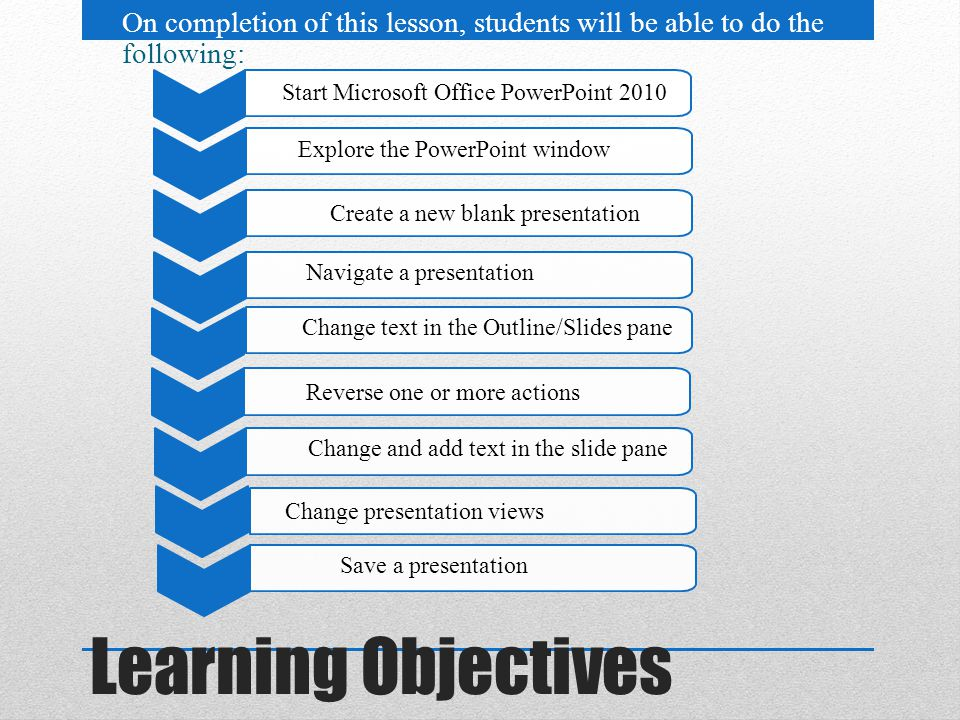 Learning Objectives Start Microsoft Office PowerPoint 2010 Explore the PowerPoint window Create a new blank presentation Navigate a presentation Change text in the Outline/Slides pane Reverse one or more actions Save a presentation Change presentation views Change and add text in the slide pane On completion of this lesson, students will be able to do the following: