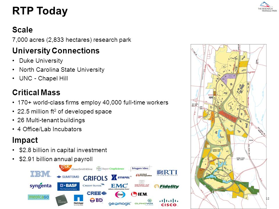 12 RTP Today Scale 7,000 acres (2,833 hectares) research park University Connections Duke University North Carolina State University UNC - Chapel Hill Critical Mass 170+ world-class firms employ 40,000 full-time workers 22.5 million ft 2 of developed space 26 Multi-tenant buildings 4 Office/Lab Incubators Impact $2.8 billion in capital investment $2.91 billion annual payroll