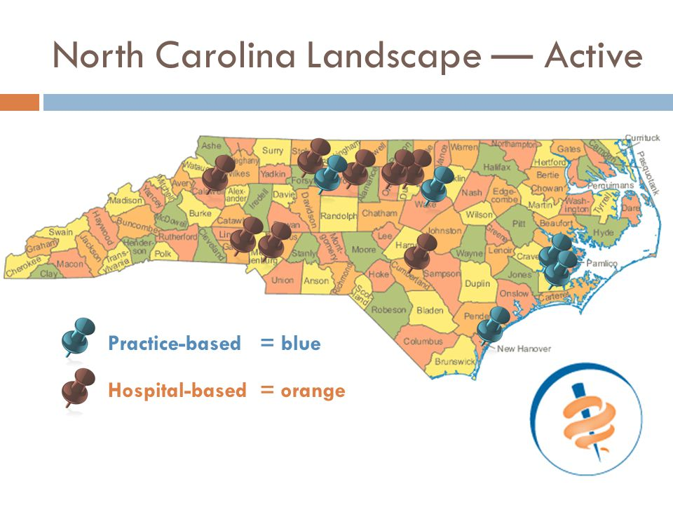 North Carolina Landscape — Active Practice-based = blue Hospital-based = orange
