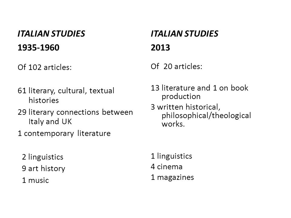 ITALIAN STUDIES 1935-1960 ITALIAN STUDIES 2013 Of 102 articles: 61 literary, cultural, textual histories 29 literary connections between Italy and UK 1 contemporary literature 2 linguistics 9 art history 1 music Of 20 articles: 13 literature and 1 on book production 3 written historical, philosophical/theological works.
