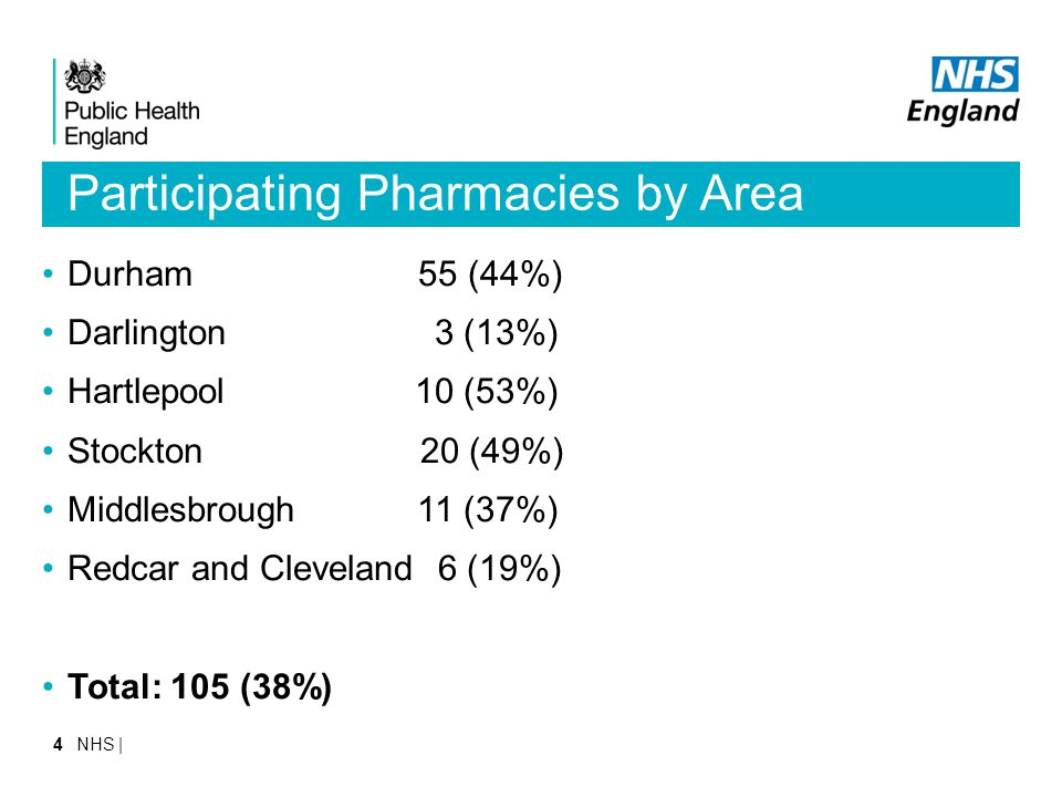 Participating Pharmacies by Area Durham 55 (44%) Darlington 3 (13%) Hartlepool 10 (53%) Stockton 20 (49%) Middlesbrough 11 (37%) Redcar and Cleveland 6 (19%) Total: 105 (38%) NHS |4
