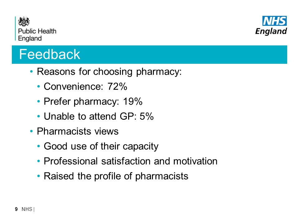 Feedback Reasons for choosing pharmacy: Convenience: 72% Prefer pharmacy: 19% Unable to attend GP: 5% Pharmacists views Good use of their capacity Professional satisfaction and motivation Raised the profile of pharmacists NHS |9