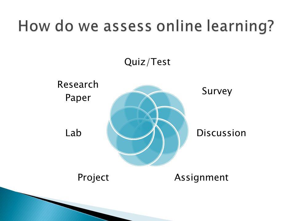 Quiz/Test Survey Discussion AssignmentProject Lab Research Paper