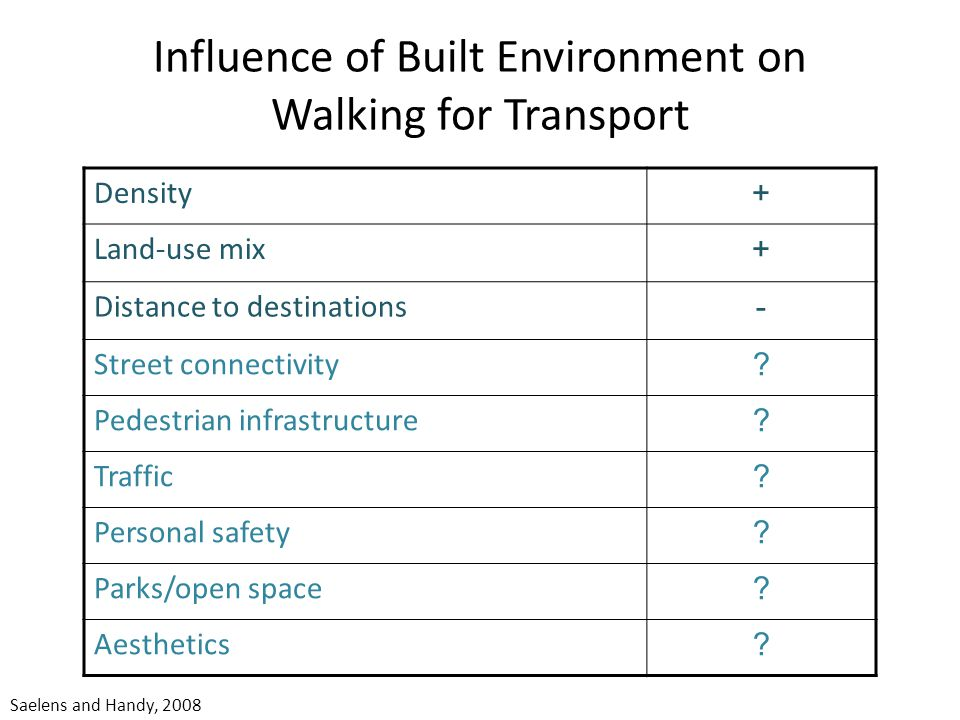 Influence of Built Environment on Walking for Transport Density + Land-use mix + Distance to destinations - Street connectivity .