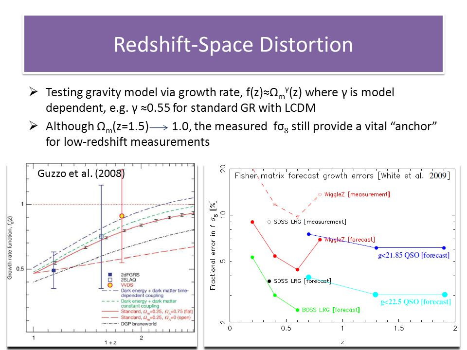 Redshift-Space Distortion  Testing gravity model via growth rate, f(z)≈Ω m γ (z) where γ is model dependent, e.g.