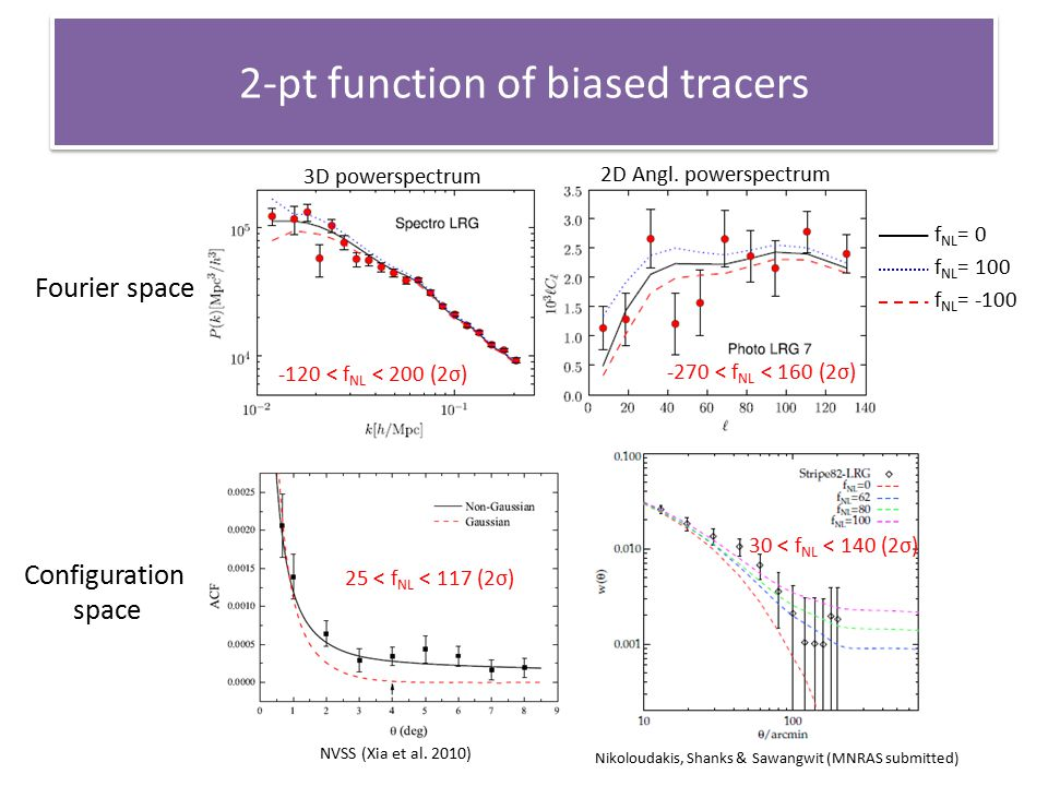 2-pt function of biased tracers 3D powerspectrum 2D Angl.
