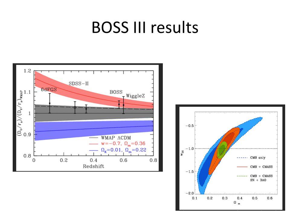 BOSS III results