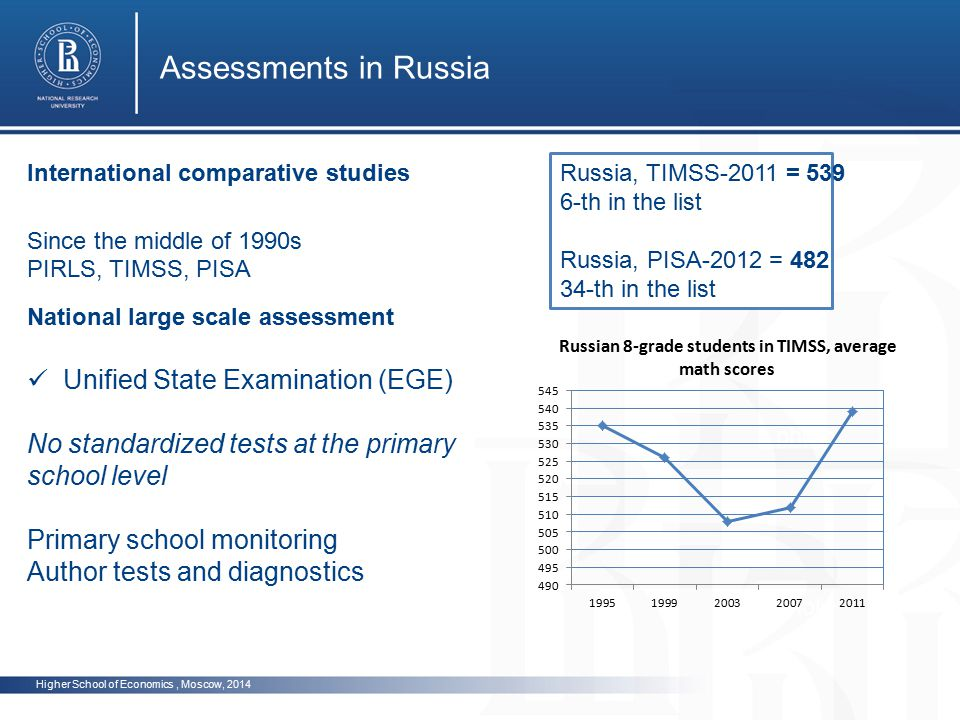 Higher School of Economics, Moscow, 2014 Assessments in Russia photo International comparative studies Since the middle of 1990s PIRLS, TIMSS, PISA National large scale assessment Unified State Examination (EGE) No standardized tests at the primary school level Primary school monitoring Author tests and diagnostics Russia, TIMSS-2011 = 539 6-th in the list Russia, PISA-2012 = 482 34-th in the list