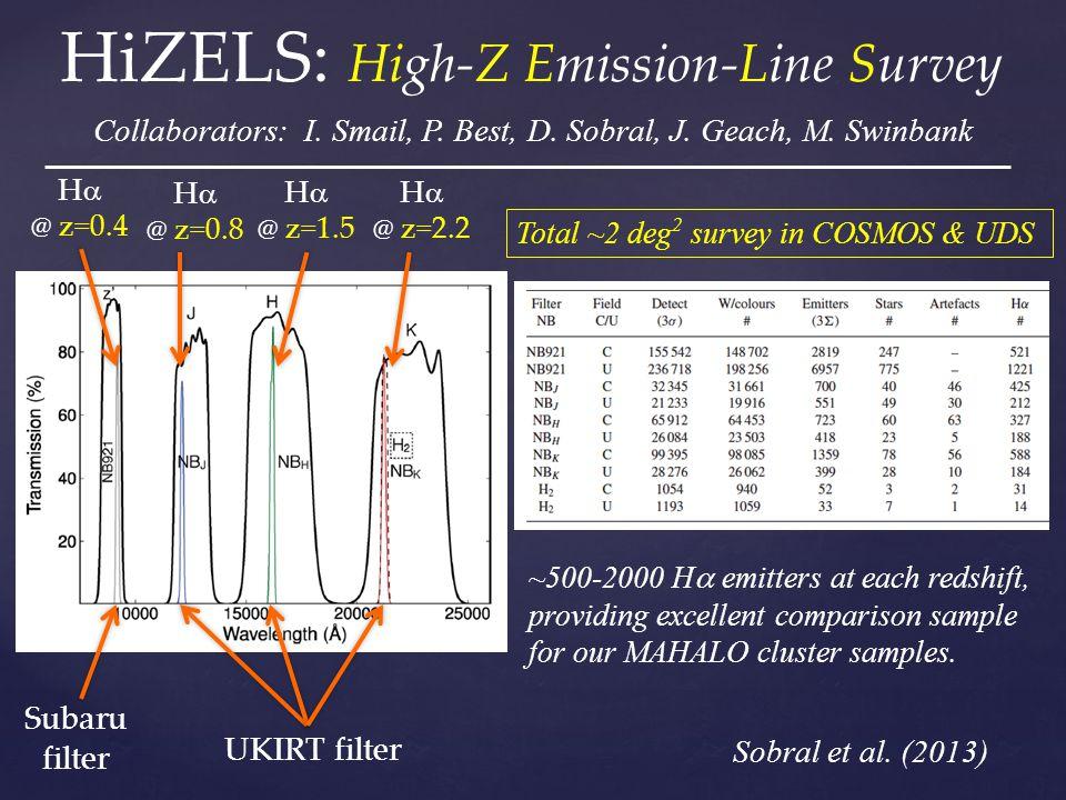 HiZELS: High-Z Emission-Line Survey Collaborators: I.