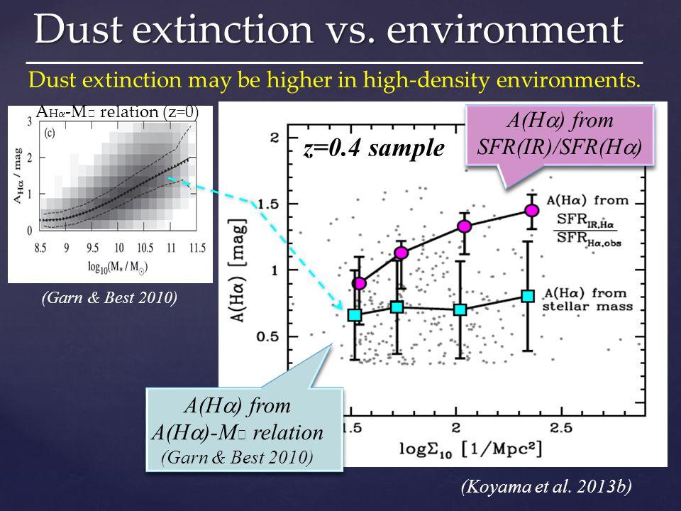 Dust extinction vs. environment (Koyama et al.