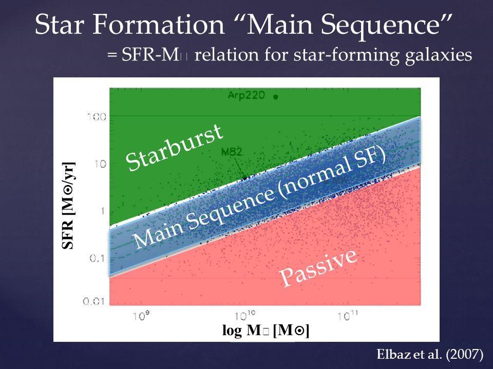 Star Formation Main Sequence Elbaz et al.