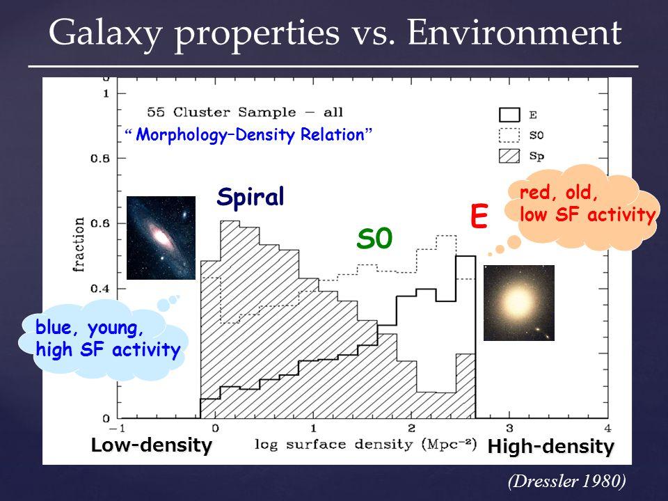 Galaxy properties vs.
