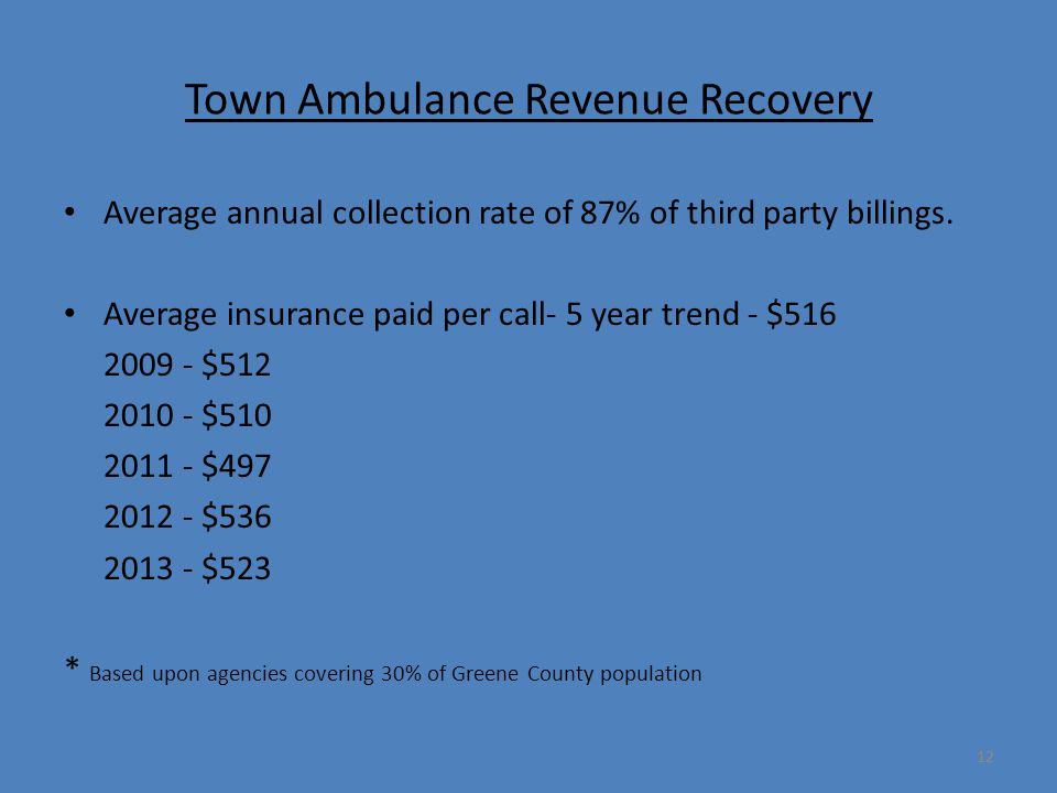 12 Town Ambulance Revenue Recovery Average annual collection rate of 87% of third party billings. Average insurance paid per call- 5 year trend - $516