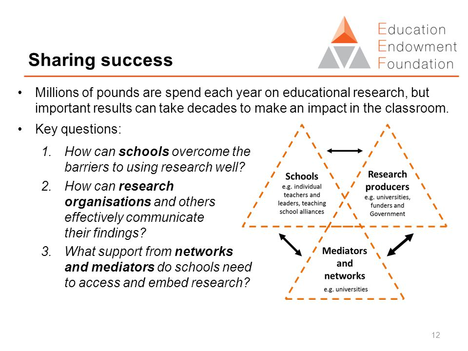 12 Millions of pounds are spend each year on educational research, but important results can take decades to make an impact in the classroom. Key ques