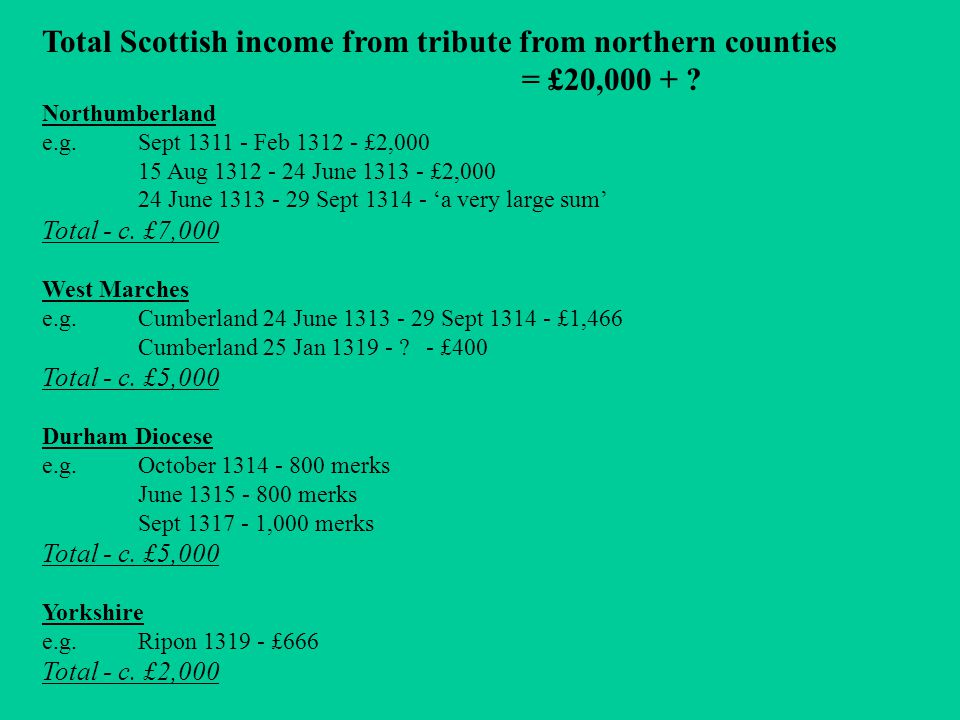 Total Scottish income from tribute from northern counties = £20,000 + .