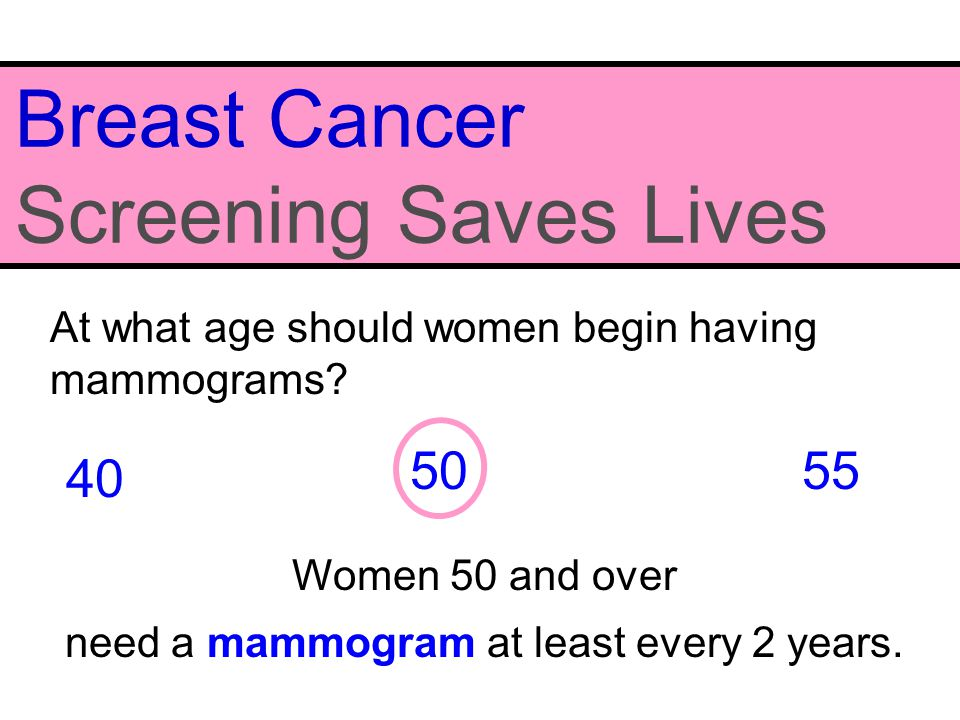 At what age should women begin having mammograms.