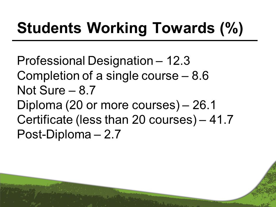 Students Working Towards (%) Professional Designation – 12.3 Completion of a single course – 8.6 Not Sure – 8.7 Diploma (20 or more courses) – 26.1 Certificate (less than 20 courses) – 41.7 Post-Diploma – 2.7