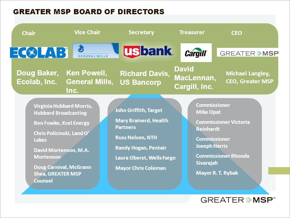 Doug Baker, Ecolab, Inc. Ken Powell, General Mills, Inc.